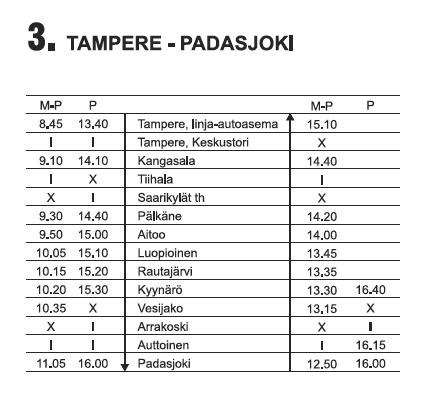 Suomenlinna Asukasluku